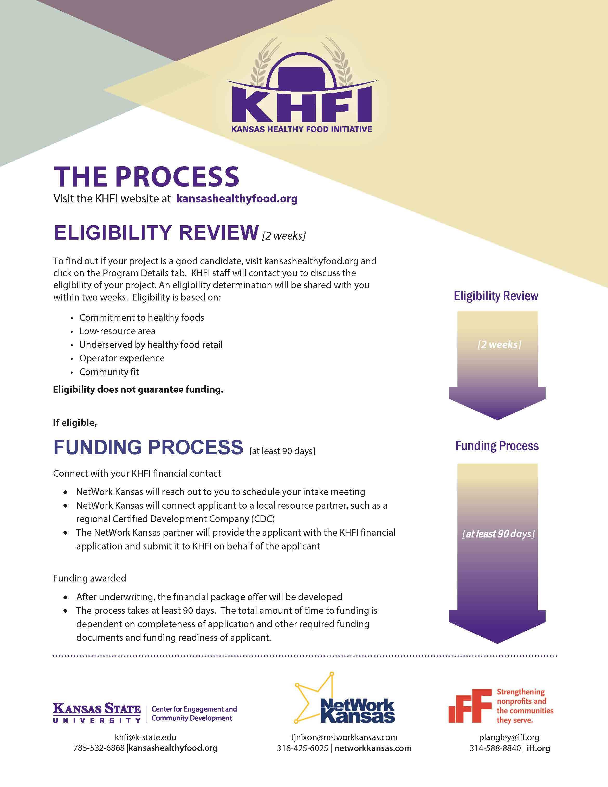 KHFI Process Graphic